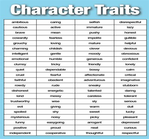 list of characters character traits make poster or cards for trait wall