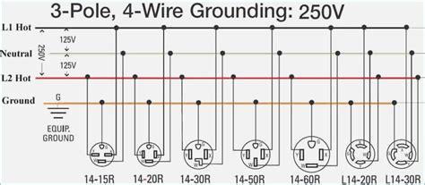 4 wire 220 volt wiring diagram 220 4 wire to 3 wire diagram moesappaloosas