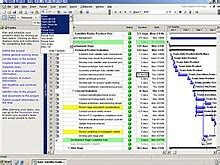 Microsoft Project Wikipedia Microsoft Project 2003 Templates