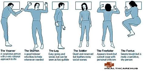 Is Sleeping On The Bad For Your Back by The Right Sleep Are Essential For Your Health