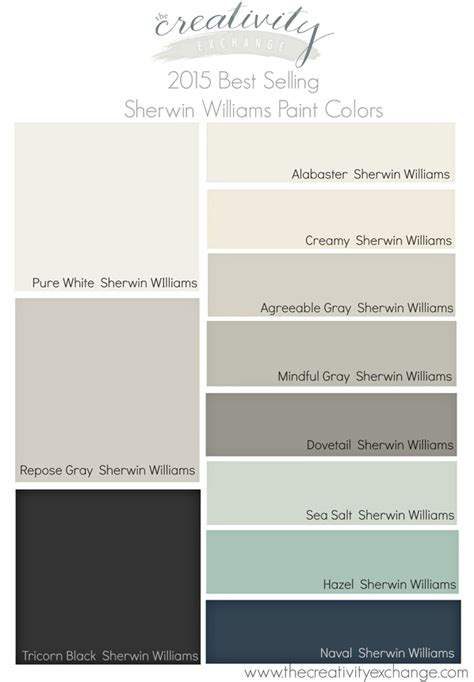 2015 best selling and most popular paint colors sherwin williams and benjamin sherwin