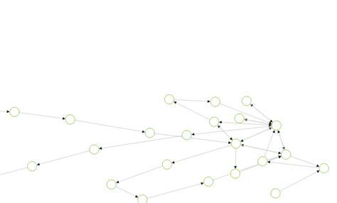 jquery network diagram javascript d3 network diagram window boundries stack