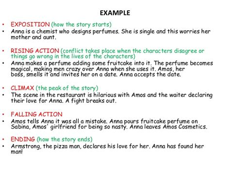 exle of exposition plot for narrative writing f4