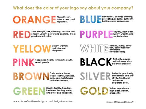 what do the colors mean what does the color of your logo say about your company