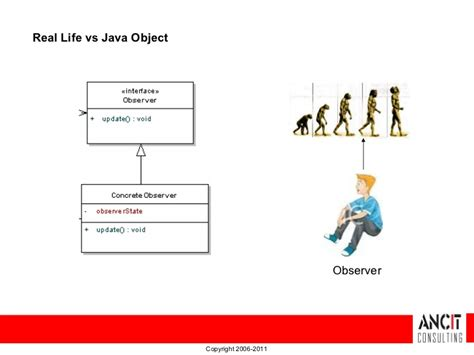 is java listener and observer pattern exle design patterns observer pattern