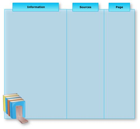 graphic organizers in k12 class education graphic