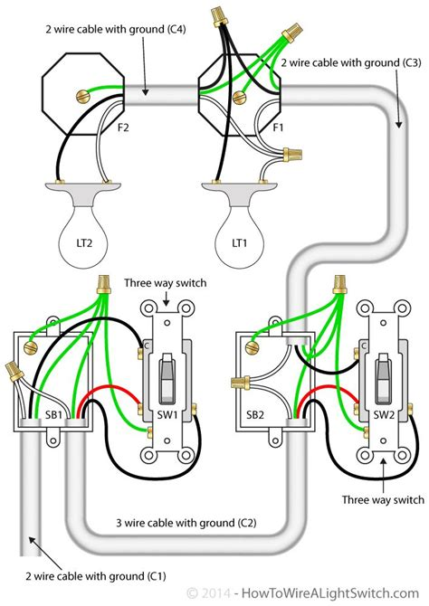us lighting circuit wiring diagrams on light