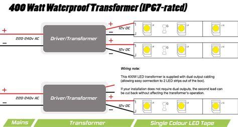 24v 400 watt ip67 transformer for instyle led tape