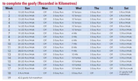 running room schedule the running room