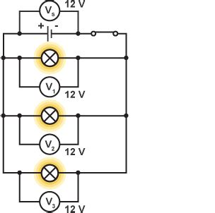 three resistors connected in series voltages labeled bitesize national 5 physics practical electrical and electronic circuits revision 4