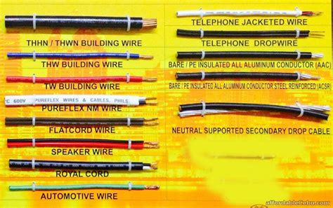common types of wires and cables electrical engineering