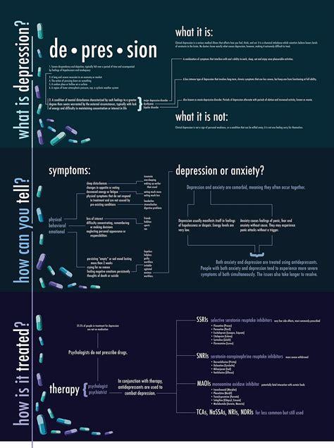 depressione bipolare test die besten 17 ideen zu depression quiz auf