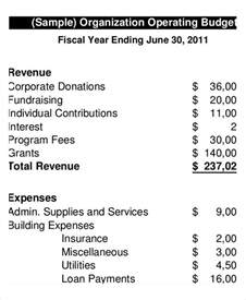 organizational budget template operating budget template 8 free pdf documents