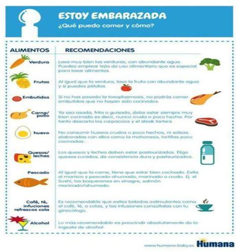 que alimentos no debe comer una embarazada que no se debe comer durante el embarazo y otras cosas