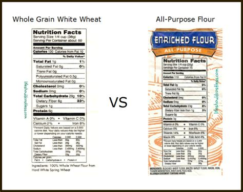 whole grains vs white flour whole grain white wheat vs standard flour should