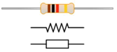 symbol dari resistor bentuk dan simbol resistor zona elektro