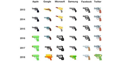 emoji film pistole brasilien sony rovio confirm new angry birds movie for 2019