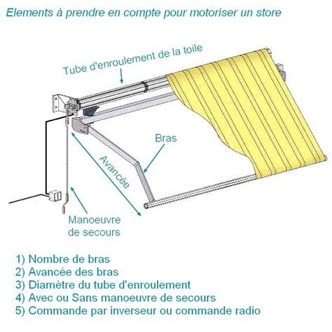 Moteur Pour Store Banne 1096 by Kit Motorisation Store Banne Faac 80 12mr Habitat