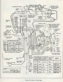 1973 corvette horn diagram 1973 get free image about wiring diagram