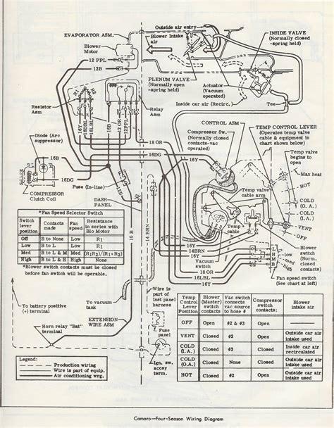 1968 camaro windshield wiper wiring diagram wiring