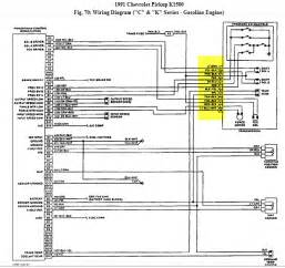 1993 chevy s10 wiring diagram 2000 chevy s10 wiring diagram wiring diagram database gsmportal co