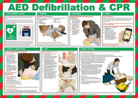 printable cpr instructions 2015 cpr and choking posters printable aed defibrillation
