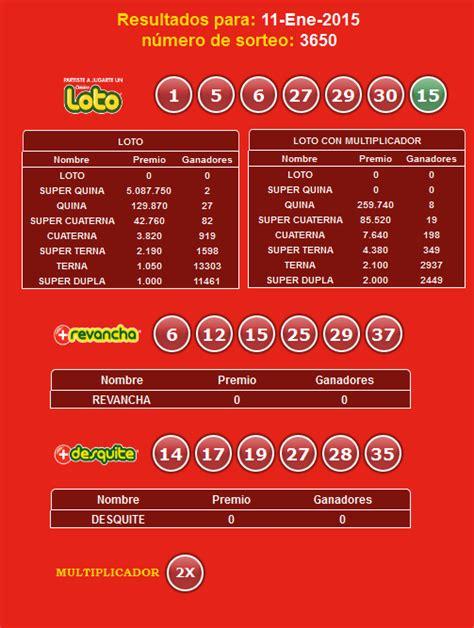 Resultados Loto Hoy Resultados Del Loto Domingo 11 De | resultados loto hoy resultados del loto domingo 11 de
