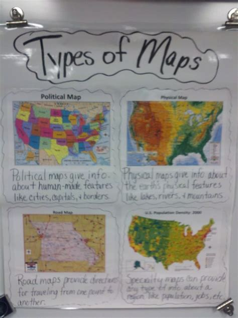 kinds of maps quot types of maps quot anchor chart social studies workshop