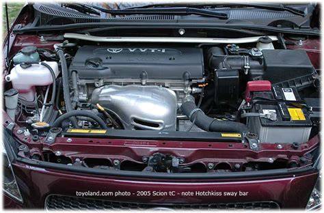 2005 scion tc engine scion tc car review
