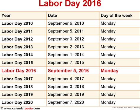 Calendar When Is Labor Day When Is Labor Day 2016 2017 Dates Of Labor Day