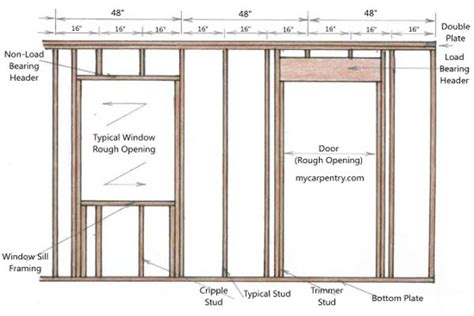 How To Frame A Garage Door by Door Frame Garage Door Header Framing