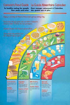 printable version canada s food guide school daycare