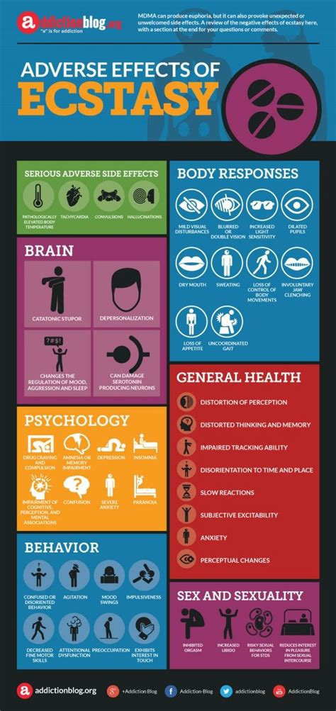 Detox Mdma And by Adverse Effects Of Ecstasy Infographic Of And X