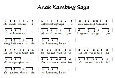 belajar kunci gitar dear god chord lagu dear god chord lagu dear god chord lagu canon