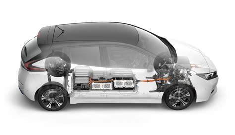 Elektroauto Versicherung by Wie Versicherer Mit Elektroautos Umgehen Ecomento De