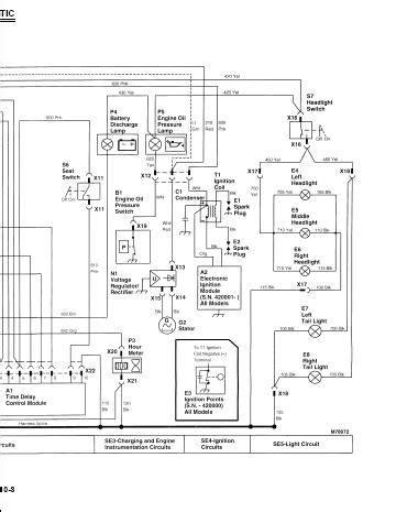 john deere wiring diagram  weekend freedom machines john