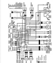 klf185 wiring diagram atvconnection atv enthusiast community