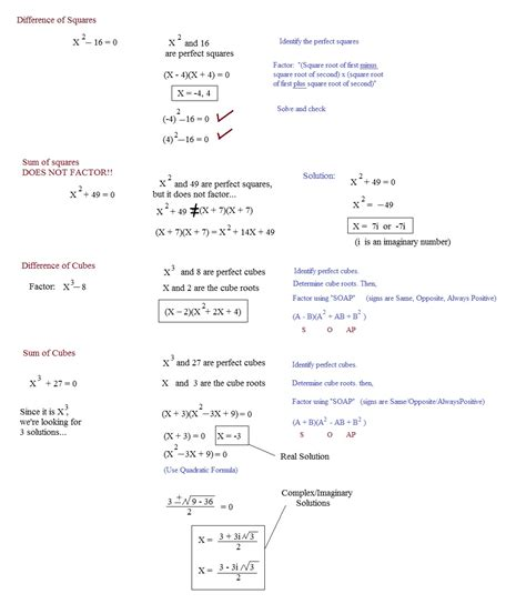 Sum And Difference Of Cubes Worksheet by Factoring Difference Of Two Squares Worksheet Worksheets