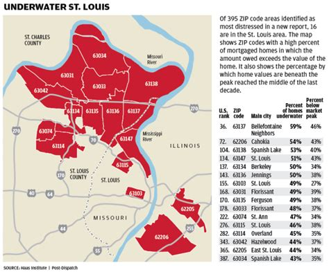 2014 st louis county unclaimed property by stltodaycom st louis is hot spot for underwater mortgages