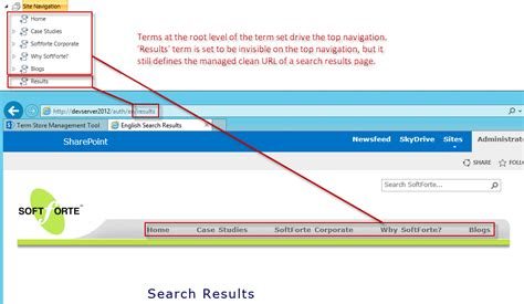 Sharepoint 2013 Top Navigation Bar by Ivan On Software Thoughts About Building Multilingual