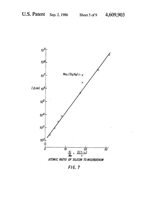 semiconductor resistor thin resistor semiconductor 28 images patent us5525831 semiconductor device with thin