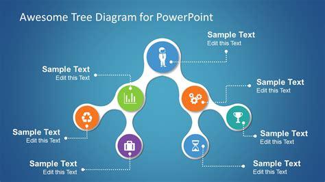 powerpoint template design inspiration powerpoint template design