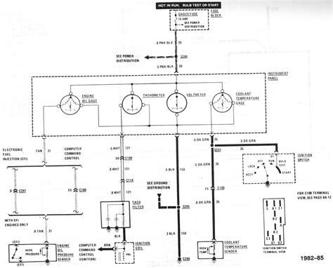 1982 corvette wiring diagram free auto wiring diagram 1982 1985 chevrolet camaro fuel