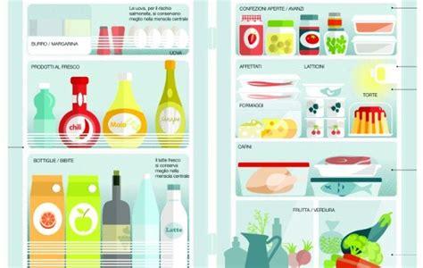 come cucinare il frico la corretta conservazione in frigorifero degli alimenti