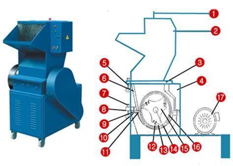 Mesin Las Dinding pisau penghancur plastik perawatan mesin kawat las agen