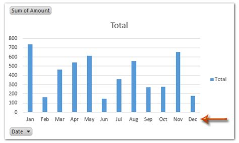 excel format x axis date graph axis template new calendar template site