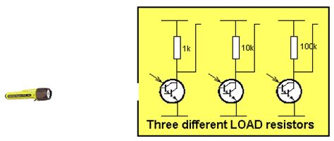 load resistors in series load resistors in series 28 images thevenin s theorem dc network analysis electronics