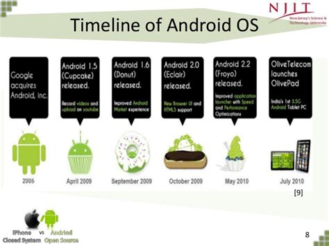 android timeline iphone vs android
