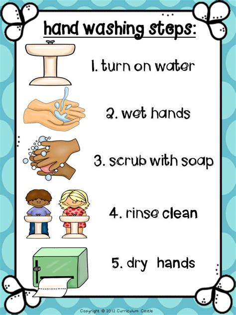 printable poster for hand washing hygiene and healthy habits hand washing brushing teeth