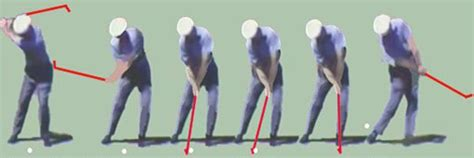 flat wrist golf swing why a flat left wrist at impact should not be by manipulation